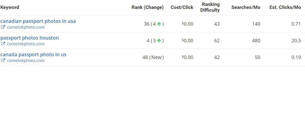 keyword_rank